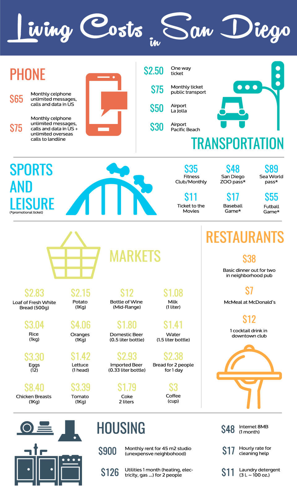 living-costs-infografico-final-1